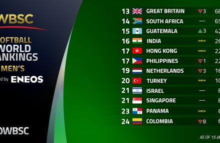 Softballers sluiten 2017 af met 19e plaats